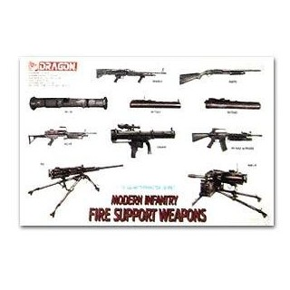 Model Kit zbraně 3808 - MODERN INFANTRY FIRE SUPPORT WEAPONS (1:35)